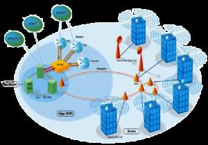 ilustracja przykładowa konfiguracja sieci